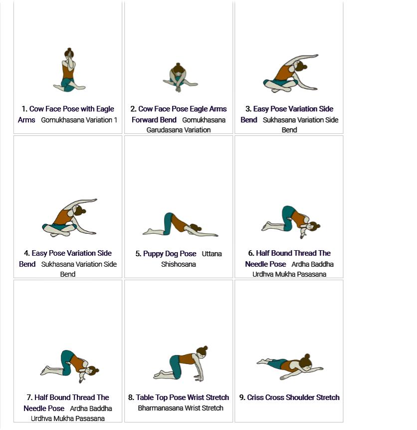 Yin Yoga Poumon Gros Intestin